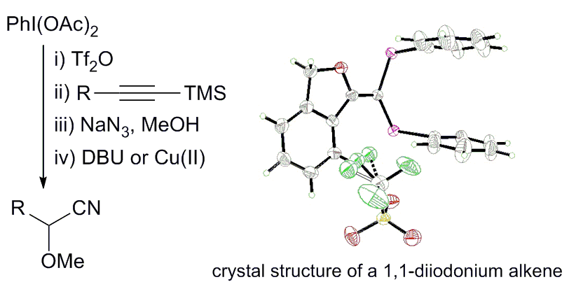 ChemCommGraphic